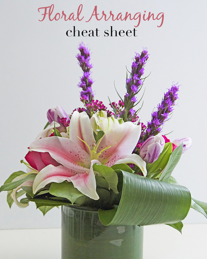 The Blog Societies - Floral Arranging Cheat Sheet - @theblogsocieties